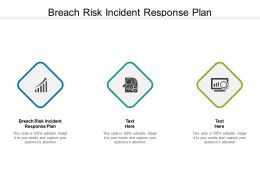 Breach Risk Incident Response Plan Ppt Powerpoint Presentation Design Cpb