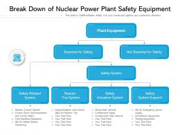 Break Down Of Nuclear Power Plant Safety Equipment