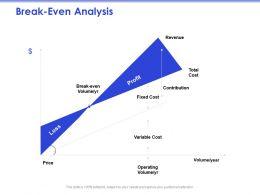 Break Even Analysis Contribution Ppt Powerpoint Presentation Gallery Slide
