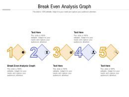 Break Even Analysis Graph Ppt Powerpoint Presentation Model Cpb