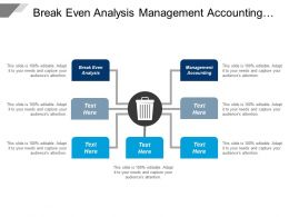 Break Even Analysis Management Accounting Decision Support System Cpb