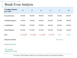 Break Even Analysis Powerpoint Slide Graphics