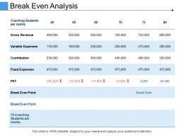 break_even_analysis_powerpoint_slide_ideas_Slide01