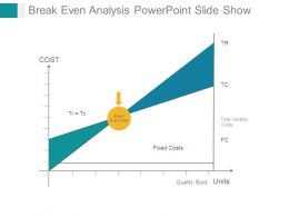 Break Even Analysis Powerpoint Slide Show