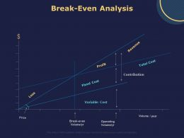 Break Even Analysis Ppt Powerpoint Presentation Layouts Summary