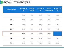 Break Even Analysis Ppt Summary Ideas