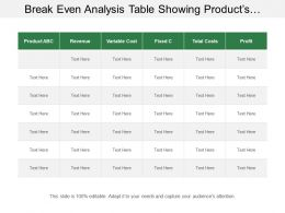 Break Even Analysis Table Showing Products Total Costs And Revenue