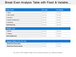 Break Even Analysis Table With Fixed And Variable Costs