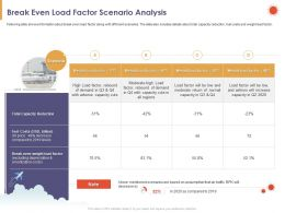 Break Even Load Factor Scenario Analysis Total Ppt Powerpoint Presentation Guidelines