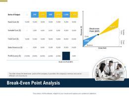 Break Even Point Analysis Pitch Deck Raise Funding Pre Seed Money Ppt Designs