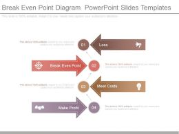 Break Even Point Diagram Powerpoint Slides Templates