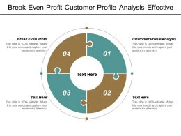 Break Even Profit Customer Profile Analysis Effective Transition Strategies Cpb