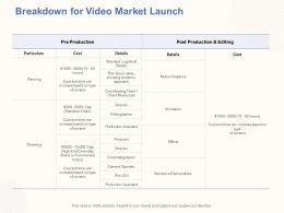 Breakdown For Video Market Launch Ppt Powerpoint Presentation Display