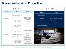Breakdown For Video Production Planning Ppt Powerpoint Presentation Slides Format