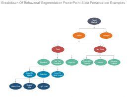 breakdown_of_behavioral_segmentation_powerpoint_slide_presentation_examples_Slide01