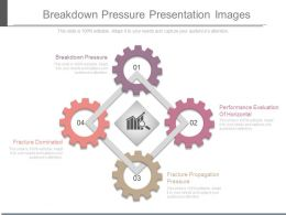 Breakdown Pressure Presentation Images