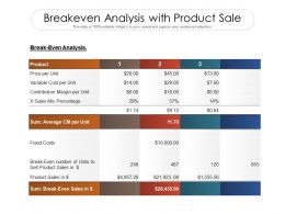 Breakeven Analysis With Product Sale