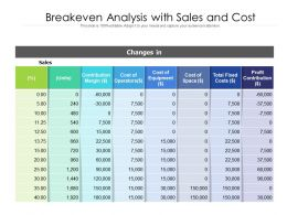 Breakeven Analysis With Sales And Cost