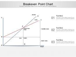 Breakeven Point Chart