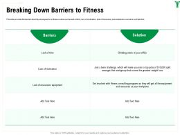 Breaking Down Barriers To Fitness The Scores Ppt Powerpoint Presentation Layouts Mockup