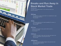 Breaks And Run Away In Stock Market Trade