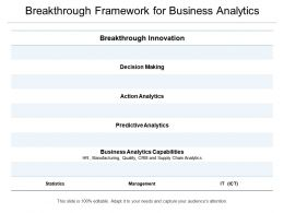 Breakthrough Framework For Business Analytics