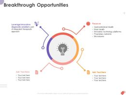 Breakthrough Opportunities Ppt Powerpoint Presentation Infographic Themes