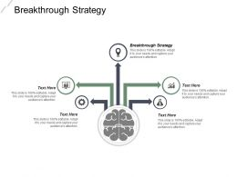 Breakthrough Strategy Ppt Powerpoint Presentation Infographic Template Infographic Template Cpb