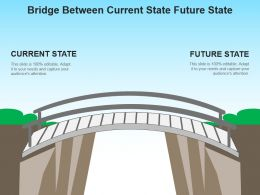 Bridge Between Current State Future State Powerpoint Presentation Examples