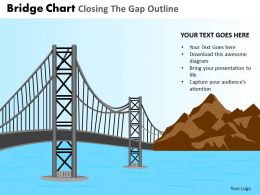 Bridge Chart Closing The Gap Outline Powerpoint Slides And Ppt Templates DB
