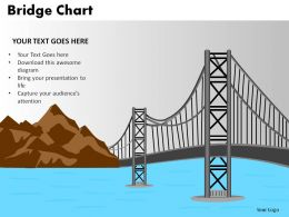 Bridge Chart Powerpoint Presentation Slides