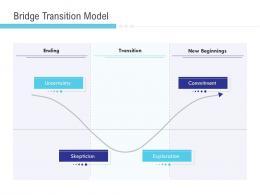 Bridge Transition Model Exploration Implementation Management In Enterprise Ppt Ideas
