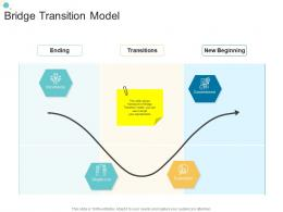 Bridge Transition Model Organizational Change Strategic Plan Ppt Inspiration