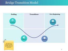 Bridge Transition Model Powerpoint Slide Background