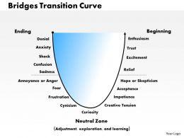 Bridges Transition Curve Powerpoint Presentation Slide Template