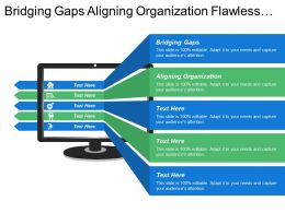 Bridging Gaps Aligning Organization Flawless Execution Strategic Assessment