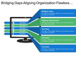 Bridging Gaps Aligning Organization Flawless Execution Strategic Assessment