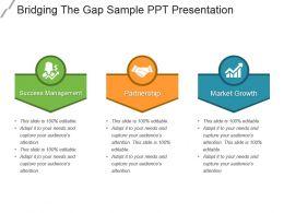 Bridging The Gap Sample Ppt Presentation