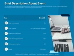 Brief Description About Event Budget Ppt Powerpoint Presentation Graphics