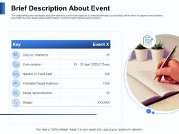 Brief Description About Event Duration Ppt Powerpoint Presentation Tips