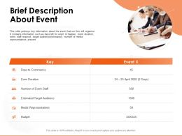 Brief Description About Event Media Ppt Powerpoint Presentation Icon
