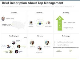 Brief Description About Top Management Ppt Powerpoint Presentation Portrait