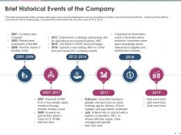 Brief Historical Events Of The Company Pitch Deck Raise Grant Funds Public Corporations Ppt Clipart