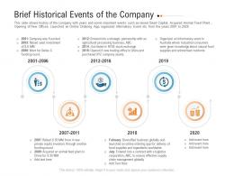 Brief Historical Events Of The Company Raise Investment Grant Public Corporations Ppt Grid