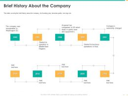 Brief History About The Company 1993 To 2018 Years Ppt Powerpoint Visuals