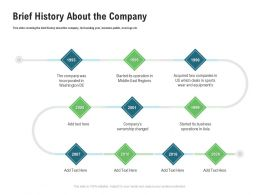 Brief History About The Company M3342 Ppt Powerpoint Presentation Ideas Styles