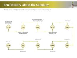 Brief History About The Company Ppt Show Template