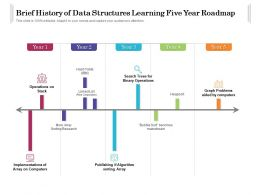 Brief History Of Data Structures Learning Five Year Roadmap