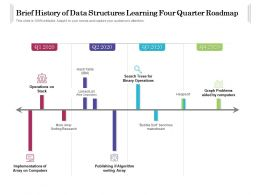 Brief History Of Data Structures Learning Four Quarter Roadmap