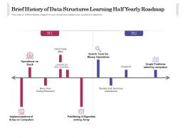 Brief History Of Data Structures Learning Half Yearly Roadmap